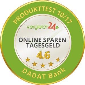 DADAT Bank Tagesgeld Test